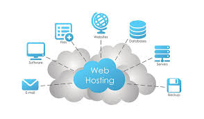 Website Hosting Company in Lahore