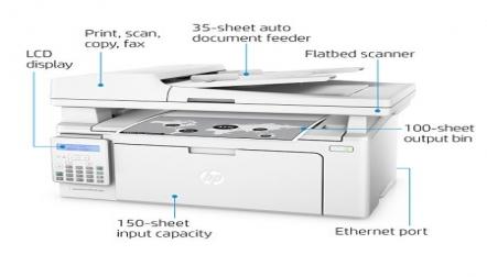 HP LaserJet Pro MFP M130FN Printer