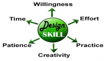 Logo Designer Expert